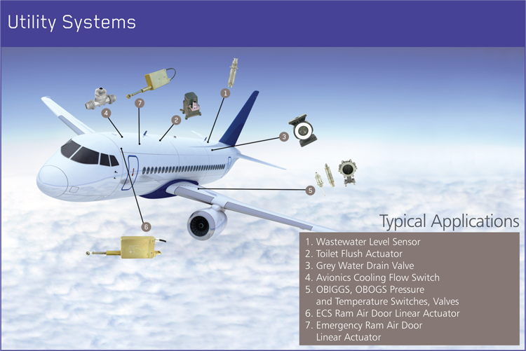 Components For Aircraft Fuel Hydraulic ECS And Water Systems